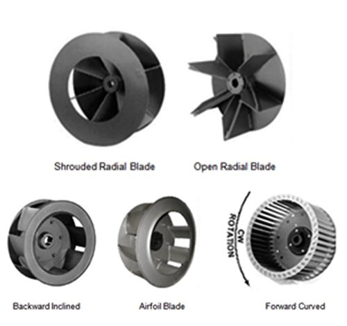 Easy & Affordable Ways to Getting Pump Impellers for Your Business